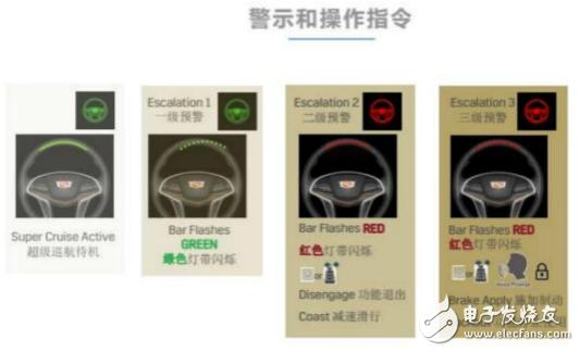 人脸识别技术应用到汽车场景 提升了驾驶员的用车体验