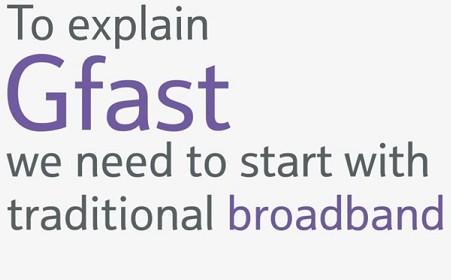 Openreach宣布Gfast网络拓展计划将为...