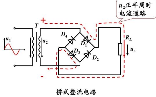 直流稳压电源的的整流滤波电路详细资料讲解