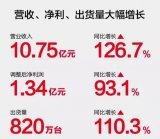 华米公布截至2018年9月30日的第三季度未经审计的财务业绩