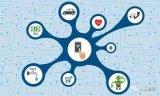 浅谈物联网机器学习的挑战与机遇