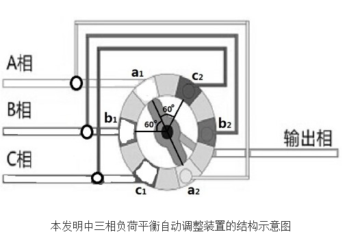 带三相负荷平衡自动调整装置的多路智能双向电能表