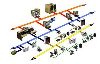 关于DCS系统的选型设计调试浅析
