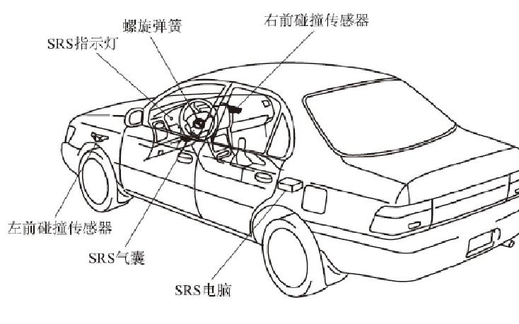 安全气囊系统的组成与工作原理及碰撞传感器的详细资料说明
