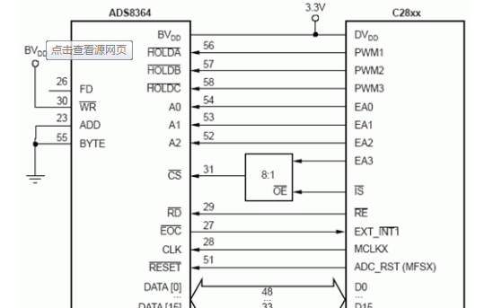 ADC通道转换对IO引脚有什么的影响