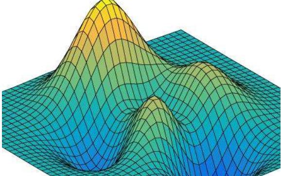 如何使用MATLAB进行移动无线信道模型的建模资料概述