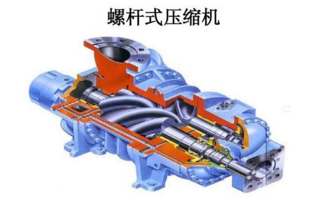 淺談螺桿式壓縮機的工作過程及工作原理