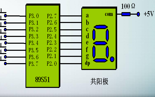 51单片机教程之80C51的汇编语言程序设计资料总结