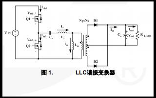 LLC谐振变换器中MOSFET为什么会出现失效模式详细资料分析
