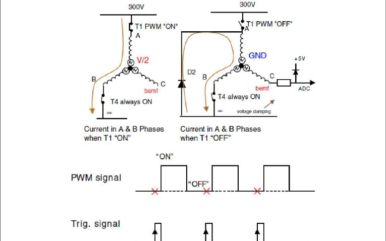 如何使用STM8官方库控制BLDC的详细资料说明