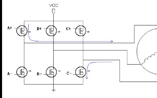 BLDC的原理是怎樣的BLDC原理的圖文詳細資料介紹
