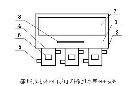 基于射频技术的自发电式智能化水表的原理及设计