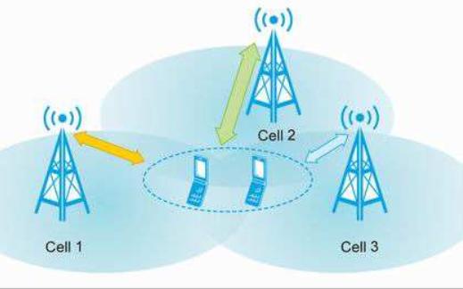 4G通讯LTE室内分布系统设计方案详细实例资料说明