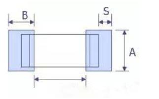 PCB元器件焊盘设计的详细知识点资料概述