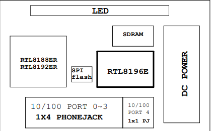 無線路由器N300的詳細原理圖資料合集免費下載