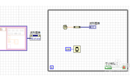 如何吧LabVIEW中波形图表的横坐标设置为当前系统时间