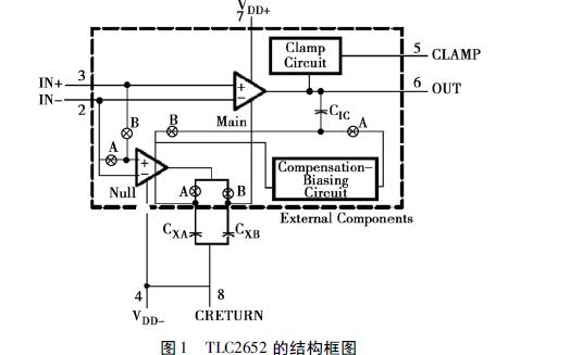 如何使用TLC2652设计一个低频弱信号放大电路的资料分析