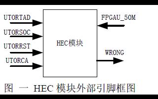 如何使用FPGA实现交换机中的HEC模块