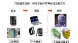浅析柔性电子常用材料及其应用案例