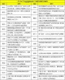 """2018年中国IC业""""野蛮生长""""下的思考"""