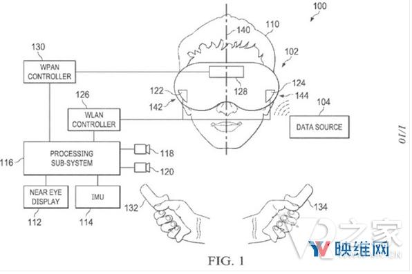 谷歌正在重新思考VR头显的连接系统