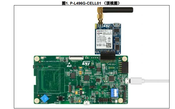 UM2322用于2G和3G蜂窩至云技術的STM32探索包的詳細資料說明