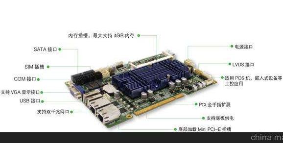 安勤科技推出嵌入式系統HPC-BYT 能滿足實際操作與應用需求