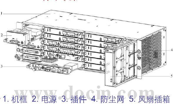 BBU01-1354A硬件单板的详细资料介绍