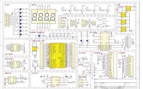 AVR单片机的RTOS AVRX应用的资料介绍