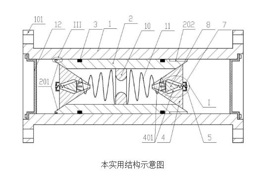 压差控制的自动流体换向阀门的原理及设计