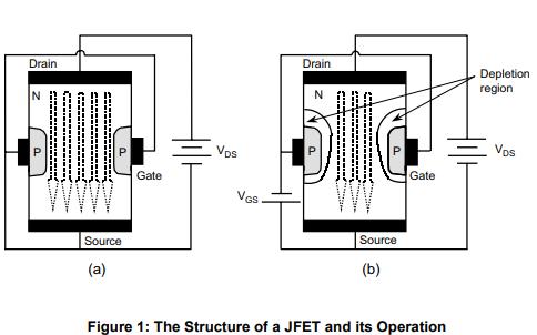 功率MOSFET的基础知识描述和FSC数据簿规范的详细资料介绍