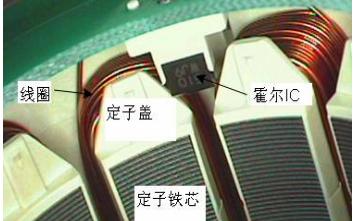 如何使用BLDC替代三相感应电机有什么优势详细方案概述
