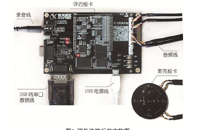 科大讯飞麦克风阵列模块XFM10521评估板的使用说明资料免费下载