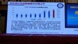 2018年中国半导体行业协会集成电路设计业总体发...