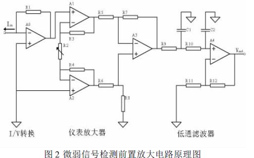 如何进行一个微弱信号检测的前置放大电路的设计
