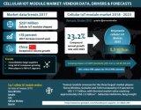 NB-IoT与eMTC等新技术在蜂窝物联网模组市场作用越来越大