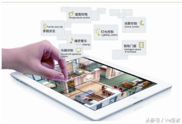 路由器是未来智能家居的中枢 能起到关键的连接作用
