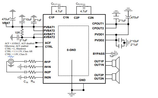 HT8320D类双通道音频功率放大器的数据手册免费下载