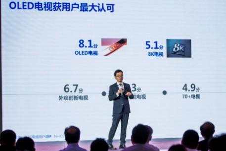 OLED电视全球占比已达到51.3%占据半壁江山实现首次超越了LCD电视