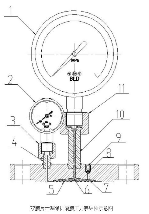 双膜片泄漏保护隔膜压力表的原理及设计