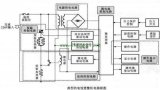 常见电子产品电路检修方法盘点
