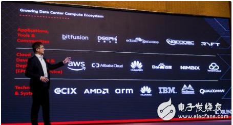 赛灵思推出全新系列的产品类型ACAP 媲美CPU、GPU的新一代FPGA架构