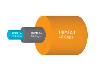 随着HDMI 2.1的到来 8K电视将迎来飞速发...