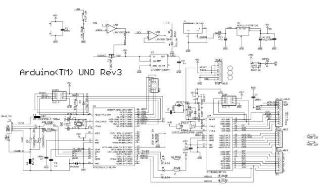 Arduino UNO元件和原理图分析