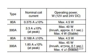 继电器和接触器有什么不一样?