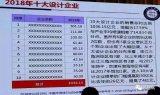 2018年中国十大IC设计企业排行榜