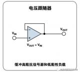 放大器常用配置公式20式分享
