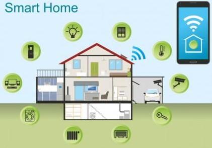 传感器是智能家居行业的核心元素