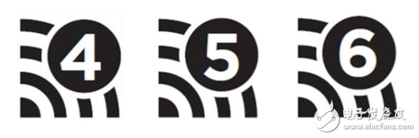 wifi6什么时候来 为5G时代而生