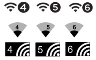WiFi的新命名標準WiFi6技術到底提升了多少能力應用場景有哪些